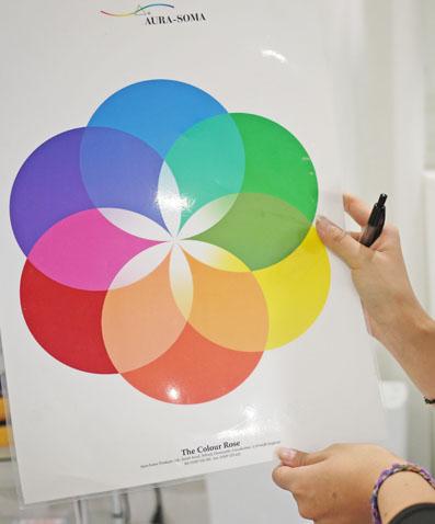 色が持つ意味