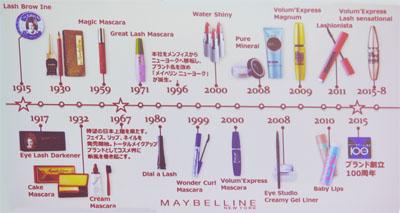 メイベリンの歴史