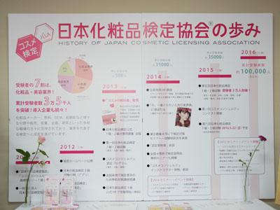 日本化粧品検定教会