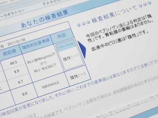 デメカル血液検査キットの検査結果 郵送
