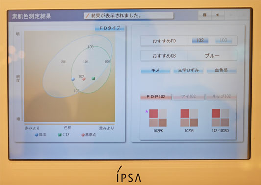 IPSA デザイニング フェイスカラーパレット カウンター購入