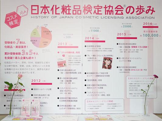 日本化粧品検定協会の歩み 歴史