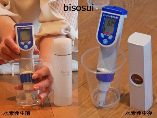 bisosui(びそすい)の溶存水素量
