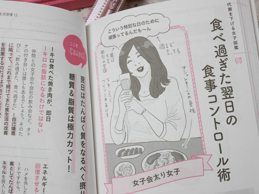 「食事10割」で体脂肪を燃やす オトナ女子のための食べ方図鑑 わかりやすい
